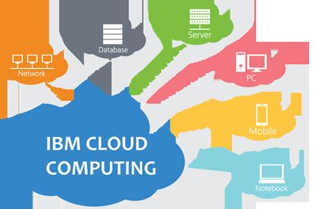 Servicios de IBM Cloud
