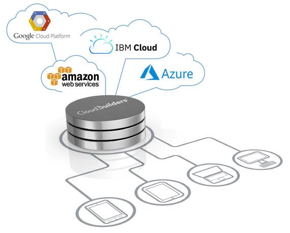 Servicios migrar a plataformas Cloud