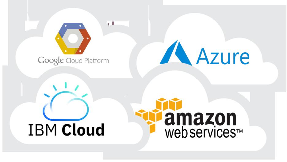 Plataformas Cloud para empresas