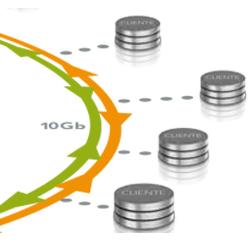 Conectividad Cloud Empresas