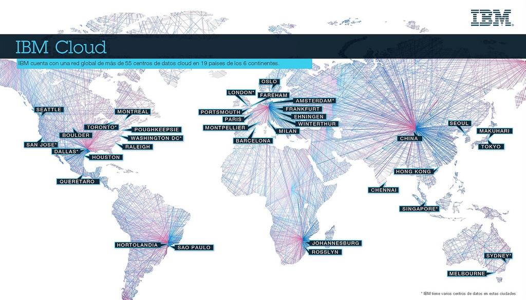 ibmcloud y cpds por el mundo