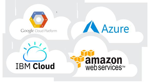 Plataformas de servicios cloud para empresas